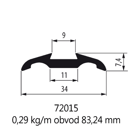 profil 72015