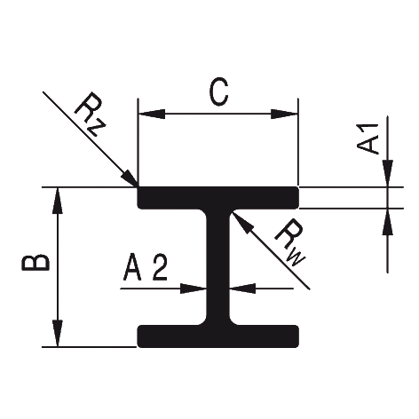 profily tvaru I