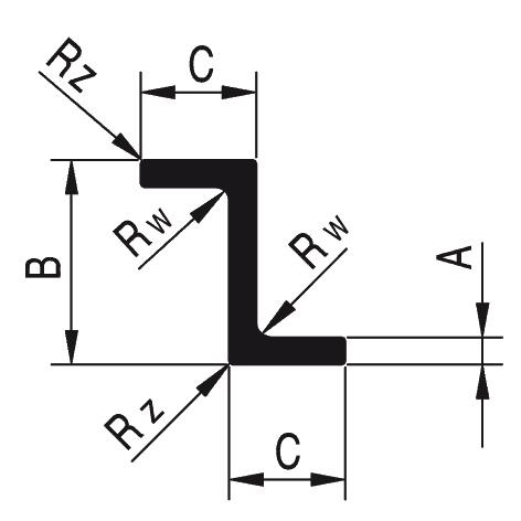 profily tvaru Z